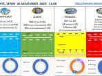 infografis-angka-kasus-covid-19-di-kabupaten-bekasi.jpg