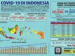 infografis-update-kasus-covid-19-di-indonesia-7-agustus-2020.jpg