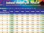 jadwal-imsakiyah-ramadan-20191440-h-wilayah-jakarta.jpg