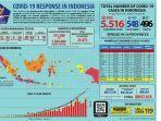 jumlah-kasus-virus-corona-di-indonesia-sampai-kamis-164.jpg