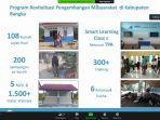 kabupaten-bangka_habitat-for-humanity-indonesia_samsung-electronics-indonesia_pemkab-bangka.jpg