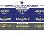 kasus-covid-19-di-indonesia-per-1-mei-2021.jpg