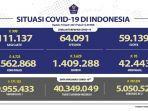 kasus-covid-19-di-indonesia-per-10-april-2021.jpg
