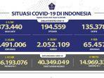 kasus-covid-19-di-indonesia-per-10-juli-2021.jpg