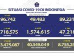 kasus-covid-19-di-indonesia-per-10-mei-2021.jpg