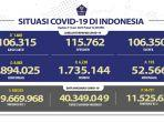 kasus-covid-19-di-indonesia-per-11-juni-2021.jpg