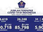 kasus-covid-19-di-indonesia-per-12-agustus-2020.jpg