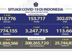 kasus-covid-19-di-indonesia-per-12-agustus-2021.jpg