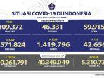 kasus-covid-19-di-indonesia-per-12-april-2021.jpg