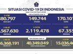 kasus-covid-19-di-indonesia-per-12-juli-2021.jpg