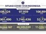 kasus-covid-19-di-indonesia-per-12-juni-2021.jpg
