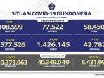 kasus-covid-19-di-indonesia-per-13-april-2021.jpg