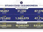 kasus-covid-19-di-indonesia-per-13-mei-2021.jpg