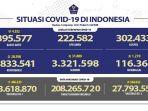 kasus-covid-19-di-indonesia-per-14-agustus-2021.jpg