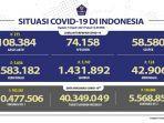 kasus-covid-19-di-indonesia-per-14-april-2021.jpg