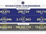 kasus-covid-19-di-indonesia-per-14-juli-2021.jpg