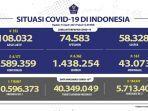 kasus-covid-19-di-indonesia-per-15-april-2021.jpg