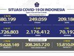 kasus-covid-19-di-indonesia-per-15-juli-2021.jpg