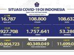 kasus-covid-19-di-indonesia-per-15-juni-2021.jpg