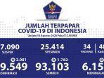 kasus-covid-19-di-indonesia-per-16-agustus-2020.jpg