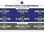 kasus-covid-19-di-indonesia-per-16-agustus-2021.jpg