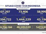 kasus-covid-19-di-indonesia-per-16-april-2021.jpg