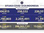 kasus-covid-19-di-indonesia-per-16-juli-2021.jpg