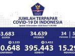 kasus-covid-19-di-indonesia-per-16-november-2020.jpg