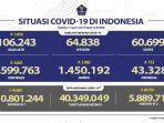 kasus-covid-19-di-indonesia-per-17-april-2021.jpg