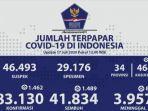 kasus-covid-19-di-indonesia-per-17-juli-2020.jpg