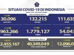 kasus-covid-19-di-indonesia-per-18-juni-2021.jpg