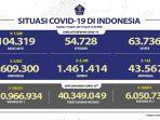 kasus-covid-19-di-indonesia-per-19-april-2021.jpg