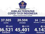 kasus-covid-19-di-indonesia-per-19-juli-2020.jpg