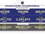 kasus-covid-19-di-indonesia-per-19-juli-2021.jpg