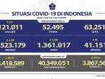 kasus-covid-19-di-indonesia-per-2-april-2021.jpg