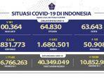 kasus-covid-19-di-indonesia-per-2-juni-2021.jpg