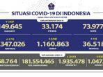 kasus-covid-19-di-indonesia-per-2-maret-2021.jpg