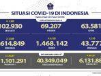 kasus-covid-19-di-indonesia-per-20-april-2021.jpg