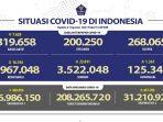 kasus-covid-19-di-indonesia-per-21-agustus-2021.jpg