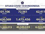 kasus-covid-19-di-indonesia-per-21-april-2021.jpg