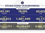 kasus-covid-19-di-indonesia-per-22-april-2021.jpg