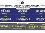 kasus-covid-19-di-indonesia-per-22-februari-2021.jpg