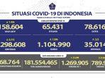 kasus-covid-19-di-indonesia-per-23-februari-2021.jpg