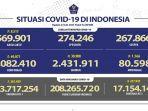 kasus-covid-19-di-indonesia-per-23-juli-2021.jpg