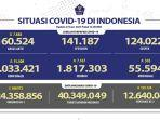 kasus-covid-19-di-indonesia-per-23-juni-2021.jpg