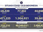 kasus-covid-19-di-indonesia-per-23-maret-2021.jpg