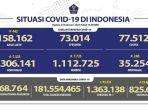 kasus-covid-19-di-indonesia-per-24-februari-2021.jpg