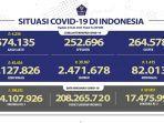kasus-covid-19-di-indonesia-per-24-juli-2021.jpg