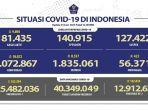 kasus-covid-19-di-indonesia-per-25-juni-2021.jpg