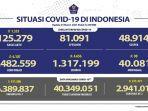 kasus-covid-19-di-indonesia-per-25-maret-2021.jpg